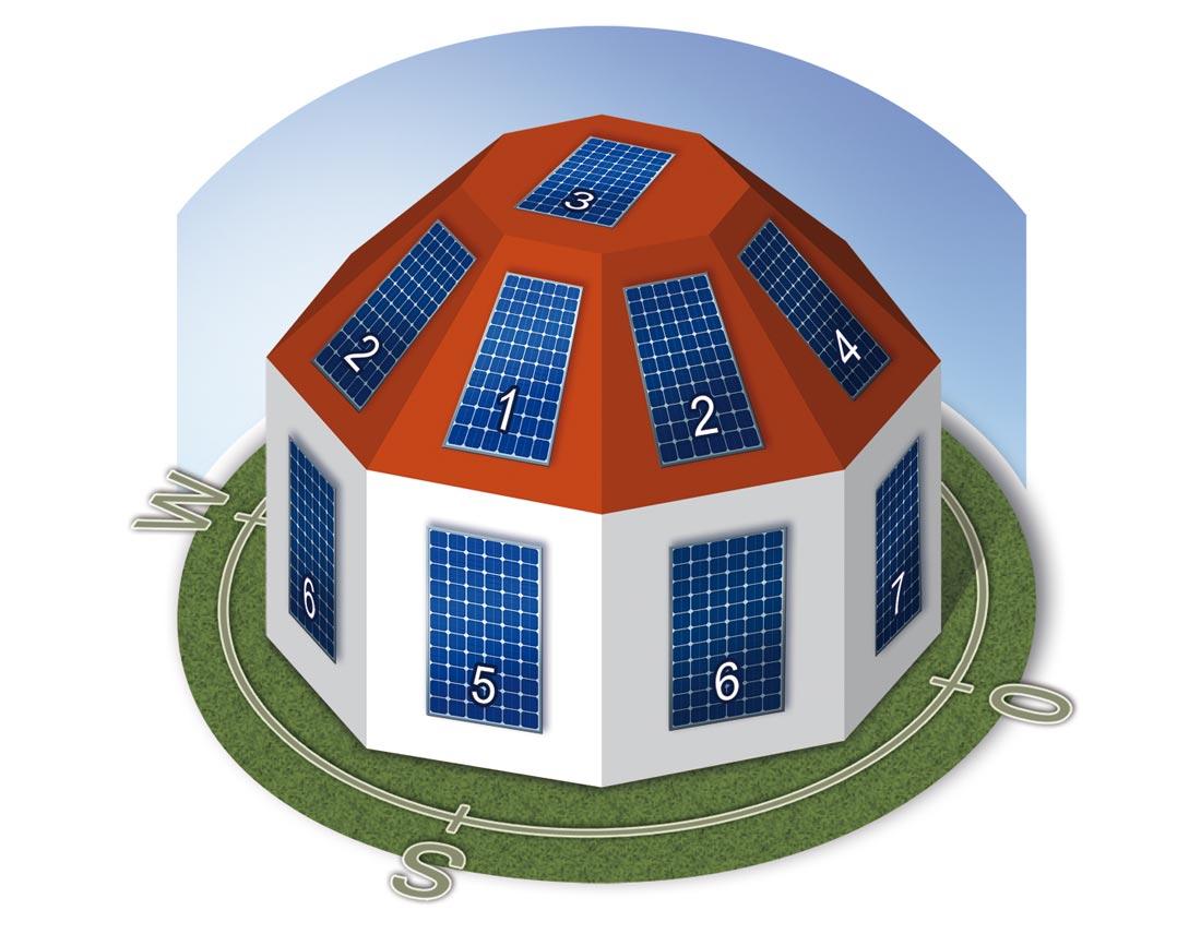 Visualisierung von Effizienzwerten bei Solarmodulen