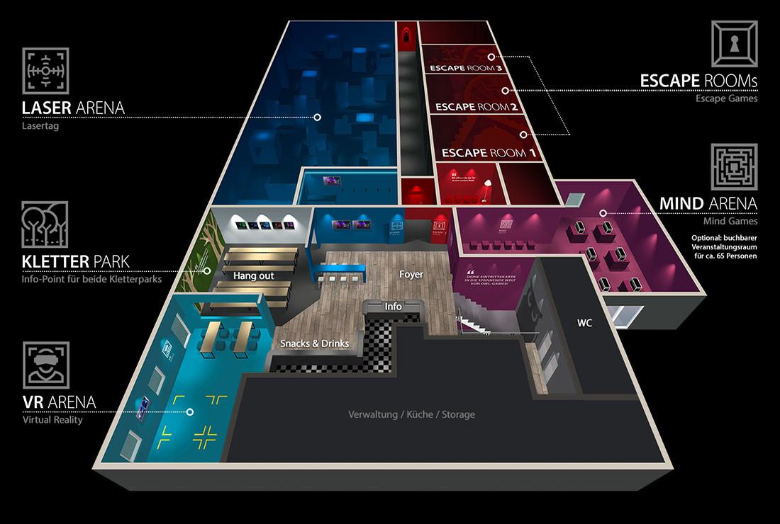 Erlebnis-Bereiche der Eventhalle